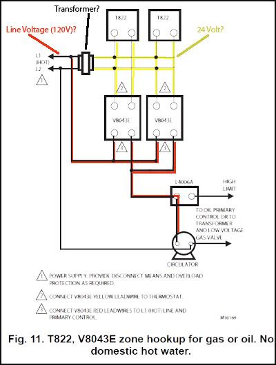 honeywell zone wiring diagram get free image about