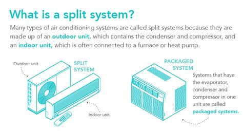 smart home improvement tips acs air conditioning systems split system air conditioning installation tips diy depot