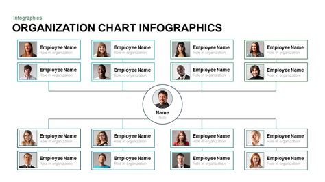 free org chart template free printable and editable org chart