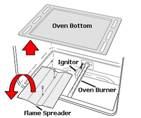 how to light a whirlpool gas oven whirlpool oven pilot light whirlpool oven