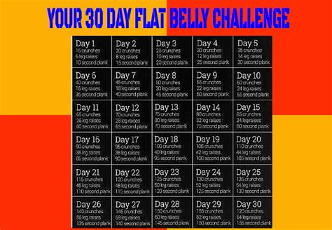 stomach 30 day challenge 30 day flat belly challenge starts now viralquarry