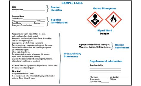 Ghs Labels Osha Baby Address Labels Osha Secondary Container Label Template