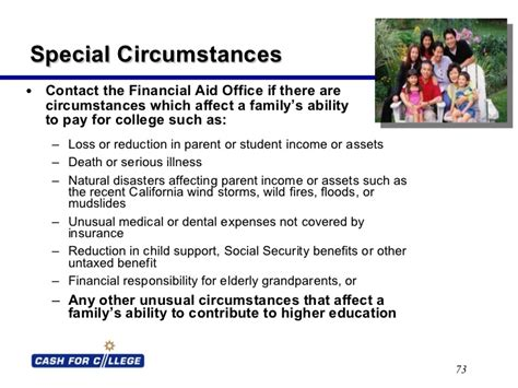 Financial Circumstances Letter Fafsa On The Web Powerpoint Presentation