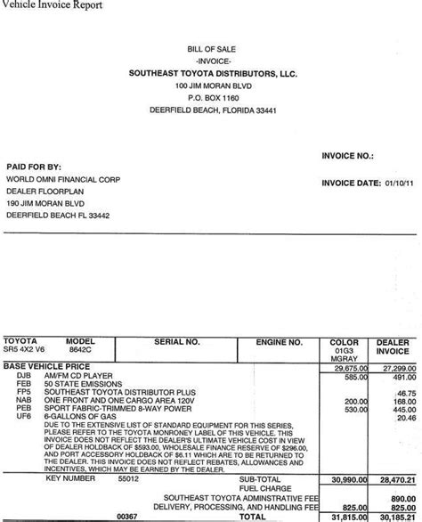 what is dealer invoice price 183 charla