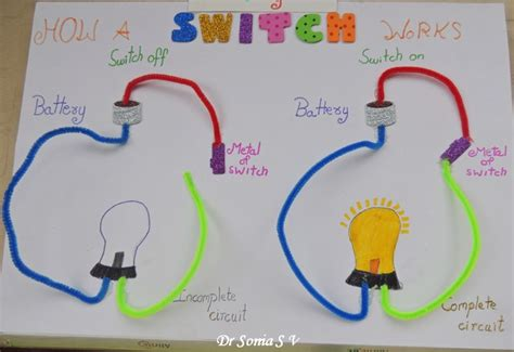 electrical circuits for children cards crafts projects how a switch works teaching