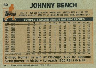 johnny bench career stats 1983 topps blog 60 johnny bench
