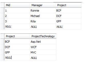 database design normal form understanding normalization in database design