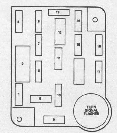 1993 Ford Bronco Fuse Box Diagram