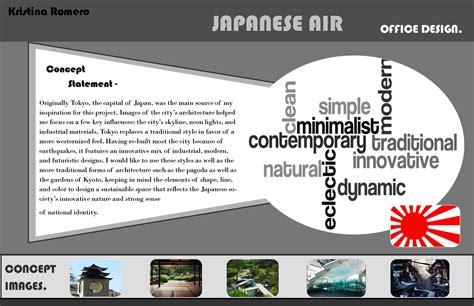 design concept paragraph image gallery interior design concept statement