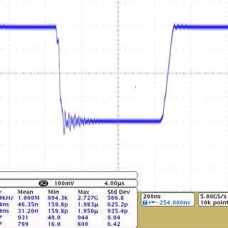 high voltage pulse generator pdf pdf megahertz high voltage pulse generator suitable for