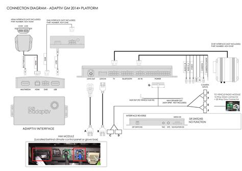 hd wallpapers wiring diagram for usb audio