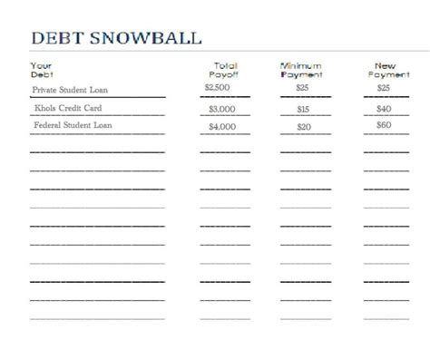 Snowball Spreadsheet by Snowball Budget Spreadsheet Spreadsheets
