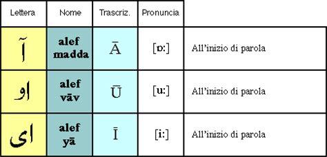 lingua persiana elementi di lingua persiana pārsī nuova storia