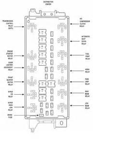 2000 dodge caravan fuse box diagram electrical problem 2000 dodge