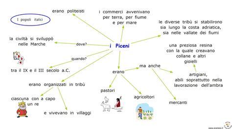 ricerca sui persiani paradiso delle mappe i popoli italici i piceni