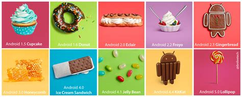 list of android versions delicious android os names leap forward