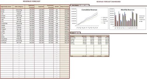 Excel Spreadsheets And Dashboards For Free Download Revenue Forecast Hotel Revenue Excel Template