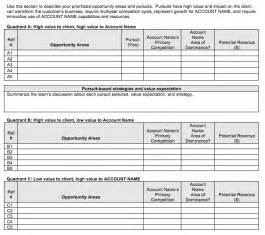 Strategic Account Plan Template by Go To Market Strategy Strategic Account Plan Template