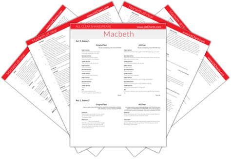 themes of macbeth pdf macbeth study guide from litcharts the creators of
