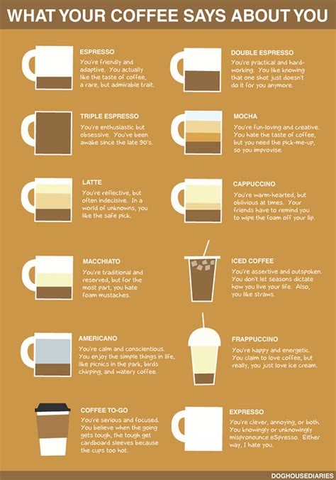 what your coffee says about you what your coffee says about you chris ullrich dot net