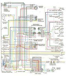 powerstroke wiring diagram google search work crap
