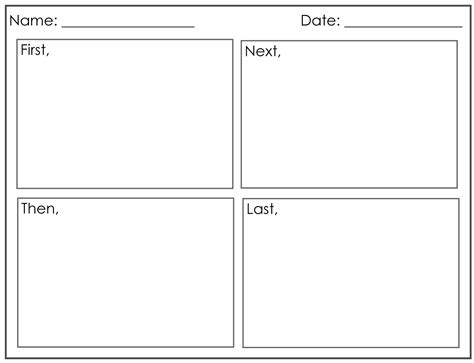four square writing method template 4 square worksheet abitlikethis