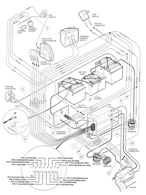 club car wiring diagram 48 volt agnitum me