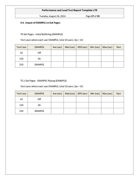 performance test report template ginsbourg performance and load test report template