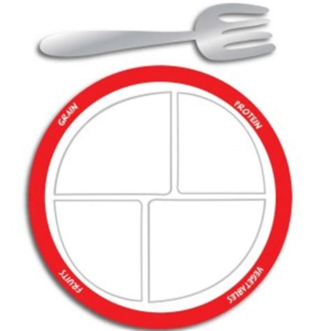 best photos of healthy plate template myplate blank