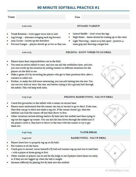 baseball practice plan template essential softball practice plans softball spot