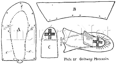 Ojibway moccasin patterns http www inquiry net outdoor native skills