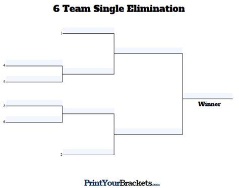 format html in brackets fillable seeded 6 team tournament bracket editable bracket