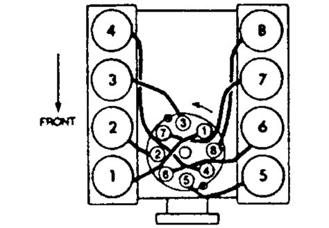 dodge 360 firing order diagram dove dodge 360 firing order diagram