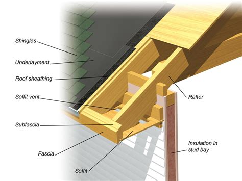 house roof structure design living wall diagram living free engine image for user manual download