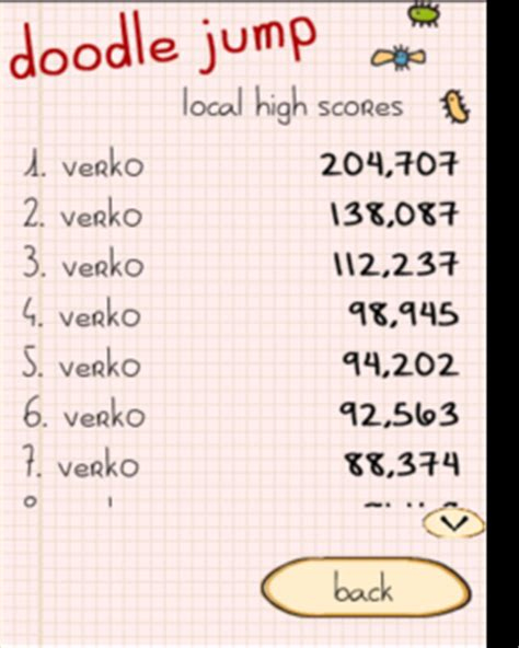 highest score in doodle basketball doodle jump high scores sup3rc0w sup3rc0w