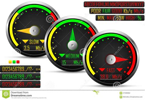 internet speed test meter stock photography image