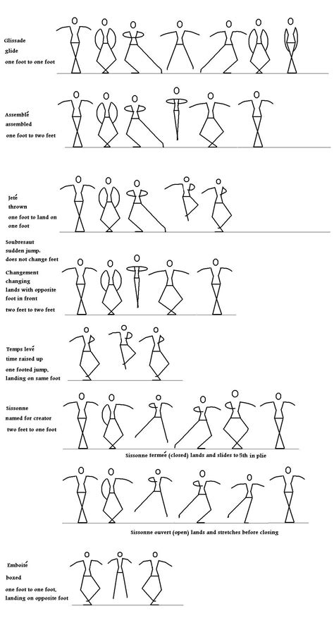 learn basic zumba moves with this easy guide my own balance how to ballet dance step by step tutorial megapics