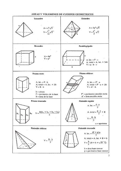 figuras geometricas area y volumen 193 reas y vol 250 menes de figuras geom 233 tricas