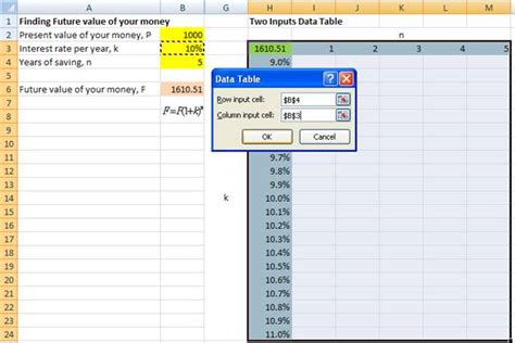 excel what if data table what if analysis data table in excel