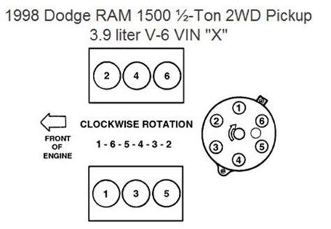 1998 Dodge Ram 1500 3 9l V6 Vacuum Hose Diagram Fixya
