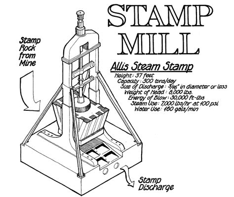 A Frame Plans by Stamp Mill Wikipedia