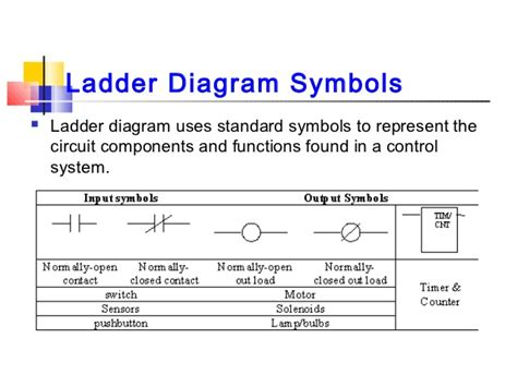 ladder diagram legend image collections how to guide and