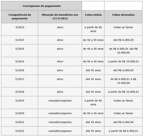 cronograma inss 2016 pagamento veja o cronograma de pagamento do inss 171 lu 237 s pablo blog