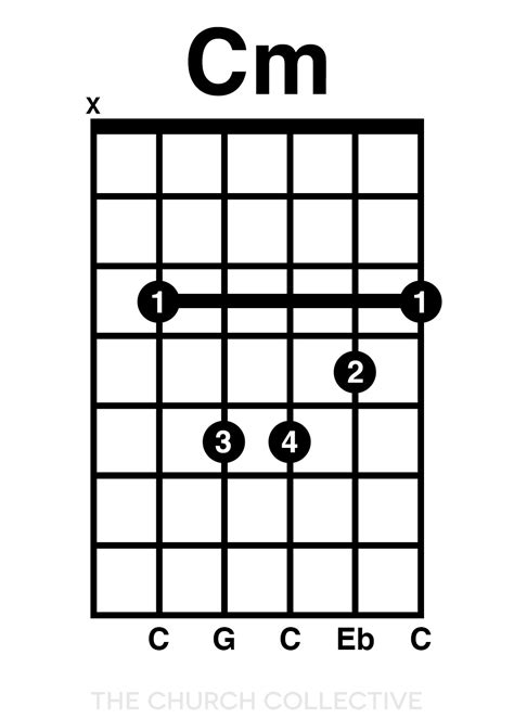 c m chord diagram guitar theory 101 lesson 5 chord construction major
