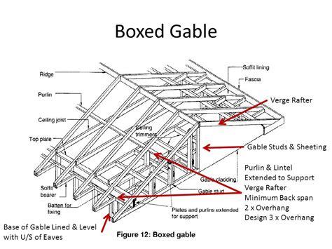 gable roof bcgca3007b ppt