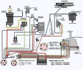 mercury 80 hp outboard wiring diagram mercury wiring diagram