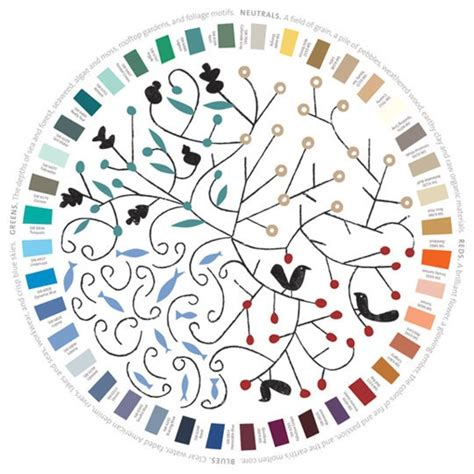 sherwin williams color wheel for the home