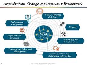 enterprise agile adoption an organizational change