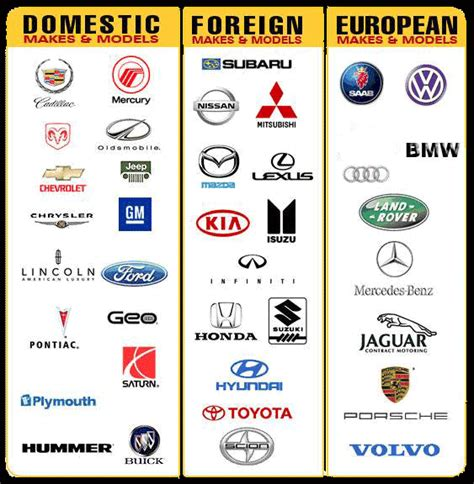 foreign sports car logos may 2014 londonpblog