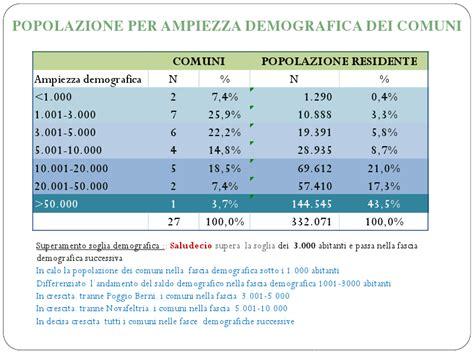 ufficio immigrazione rimini rapporto demografico provincia di rimini